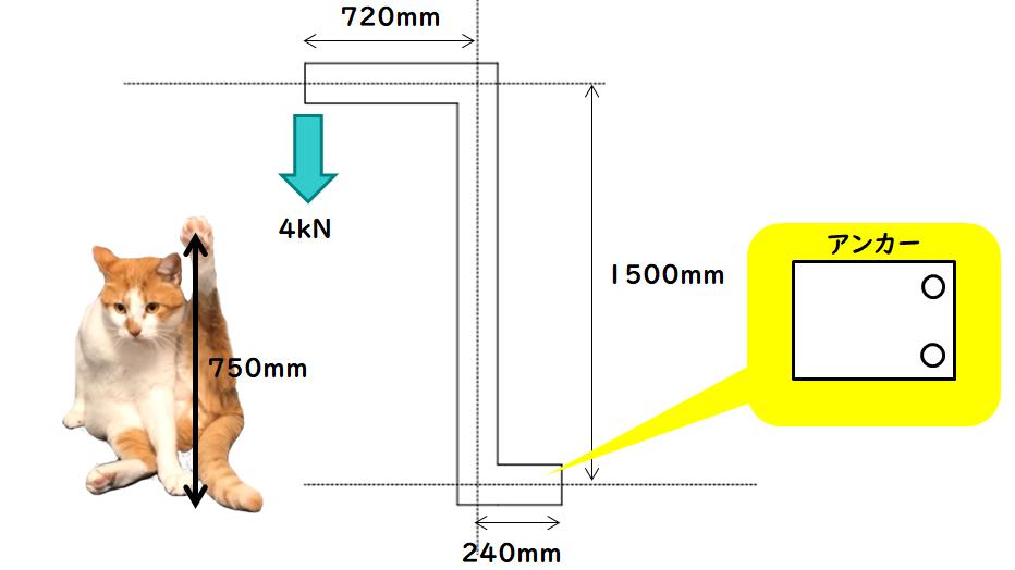 5類 緩降機 アンカー 計算