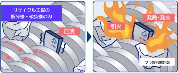 モバイルバッテリー ゴミ火災