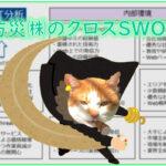 青木防災㈱SWOT分析