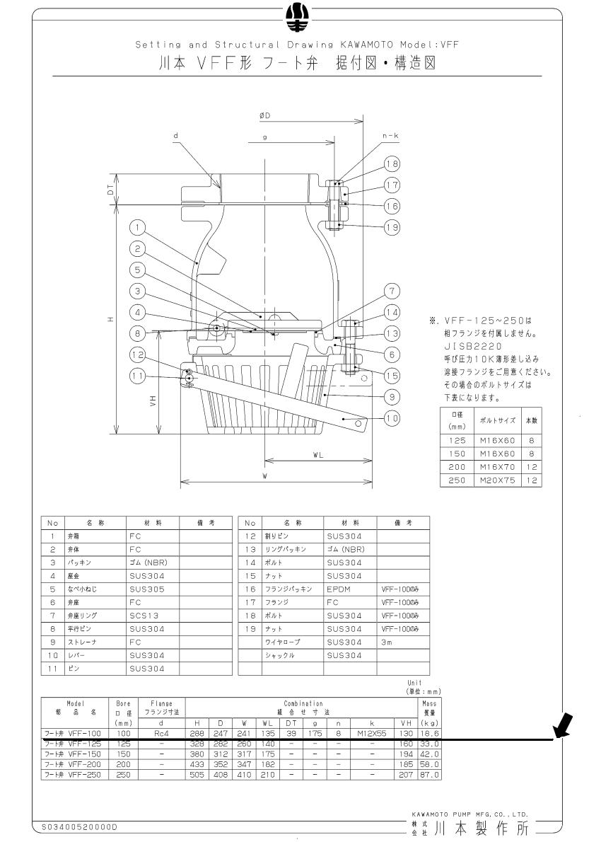フート弁 機器図