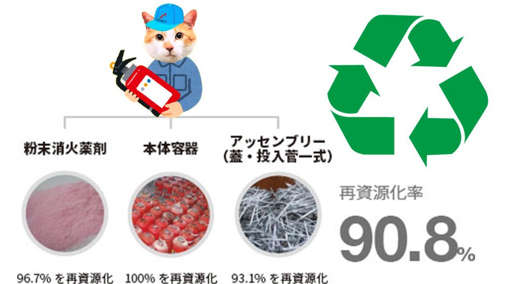 消火器 リサイクル