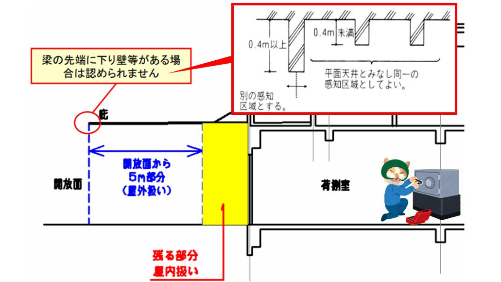 下がり壁 庇(ひさし)熱感知器