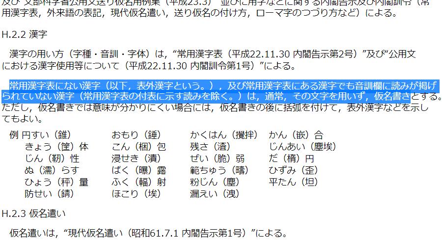 ]JIS Z 8301:2019 規格票の様式及び作成方法