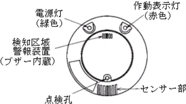 軽ガス用検知器(天井付型)