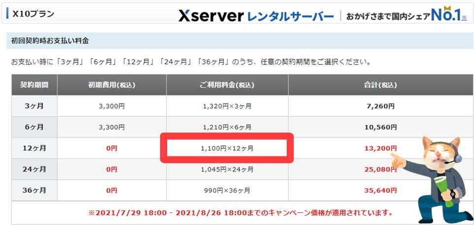 Xサーバー 10 料金
