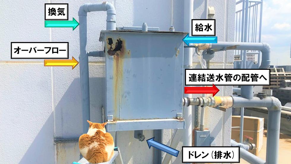 補給水槽 配管