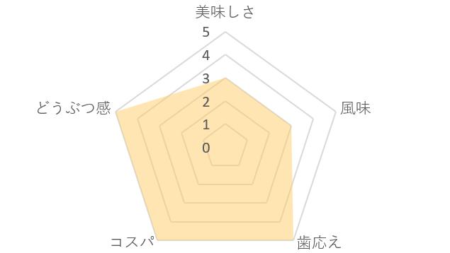 厚焼き たべっ子どうぶつ(長期保存缶)