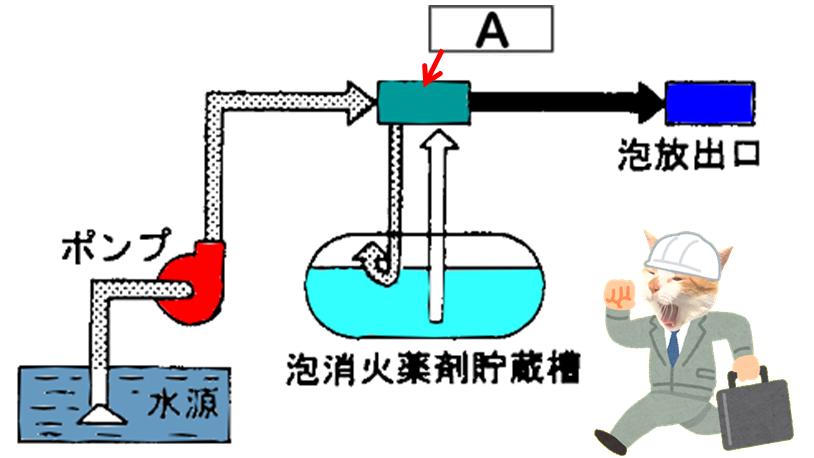 プレッシャープロポーショナー(圧入式)