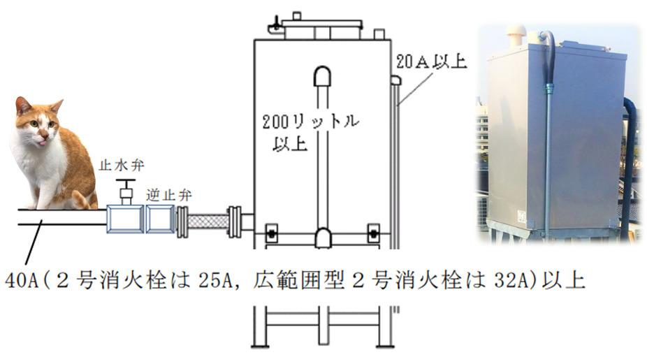 補給水槽 補助高架水槽 消火