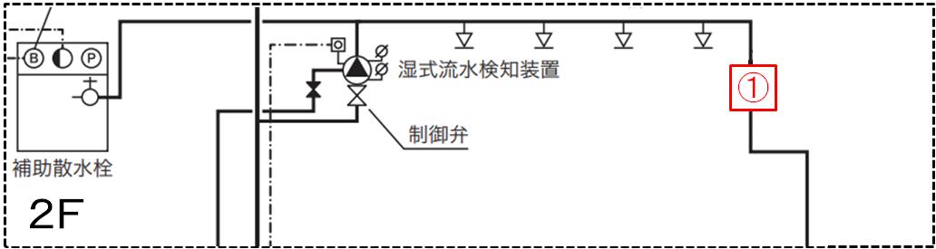 閉鎖型スプリンクラー 系統図